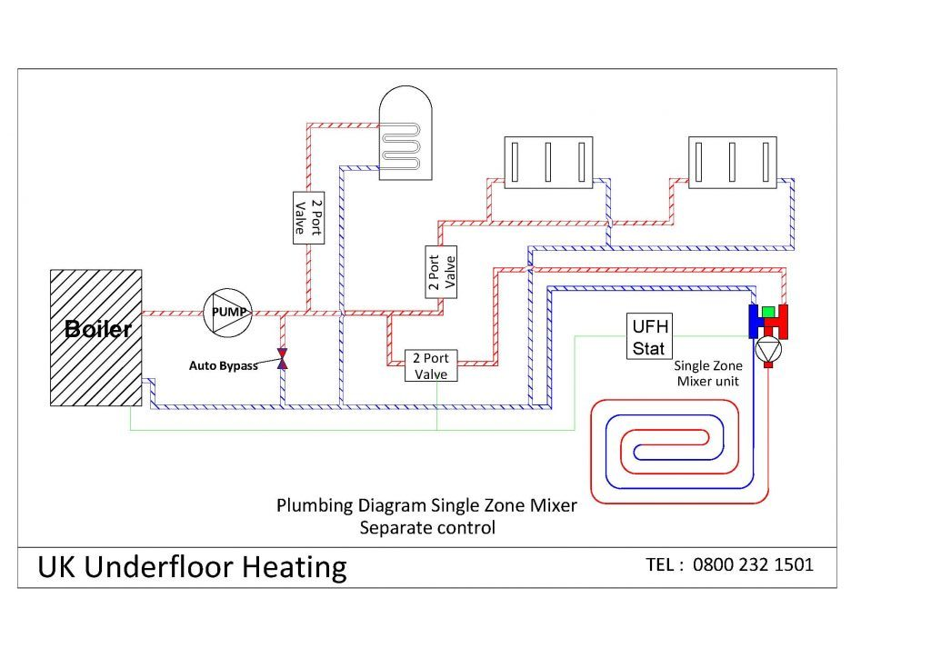 Plumbing Diagrams  UK    Underfloor       Heating