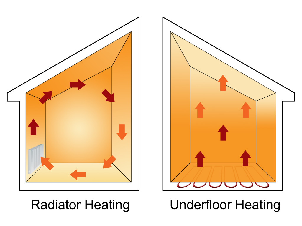Air movement comparison - radiator vs underfloor heating