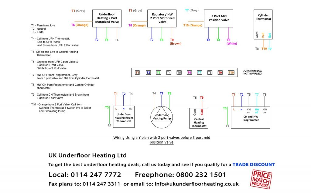 Awesome radiator system diagram gallery wiring diagram ideas wiring diagrams uk underfloor heating asfbconference2016