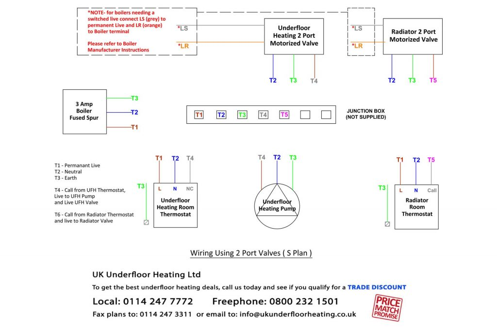 Wiring diagrams uk underfloor heating