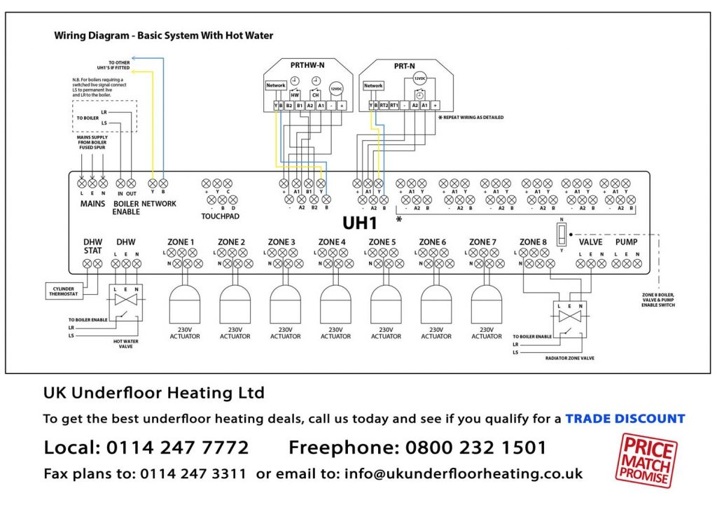 Glo Underfloor Heating Wiring Diagram : Wiring diagrams uk underfloor heating