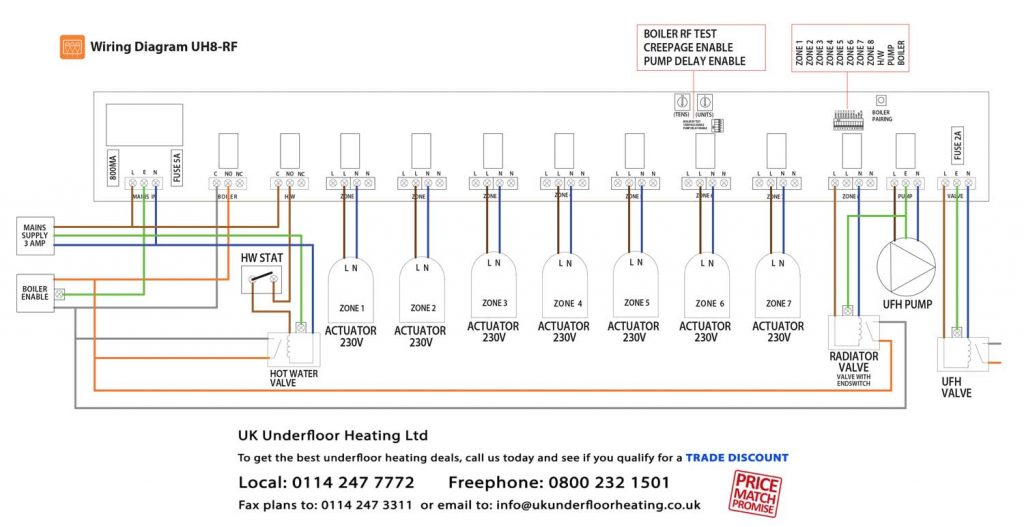 Wiring diagrams uk underfloor heating up to a 4 zone system show diagram cheapraybanclubmaster Gallery